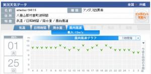 2016_01_25_2